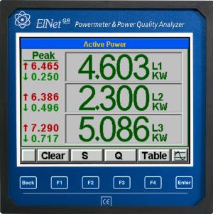 Licznik energii elektrycznej Elnet GR